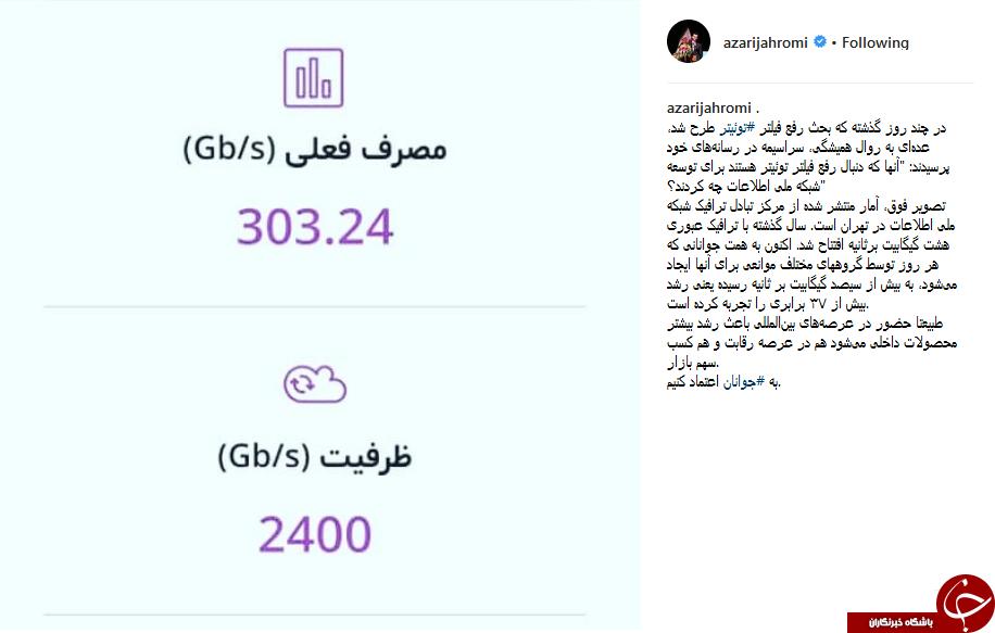 رشد ۳۷ برابری ترافیک شبکه ملی اطلاعات