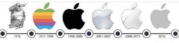 تغییرات لوگوی اپل از سال 1976 +عکس