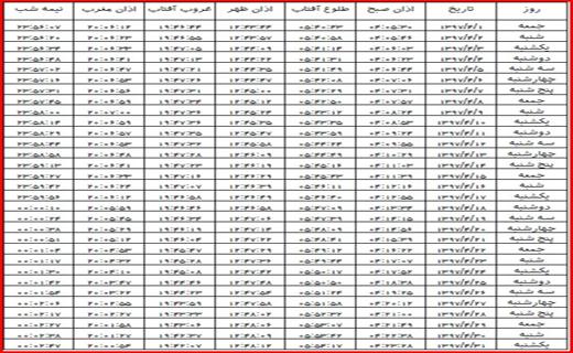 اوقات شرعی تیر ۱۳۹۷ استان کرمان