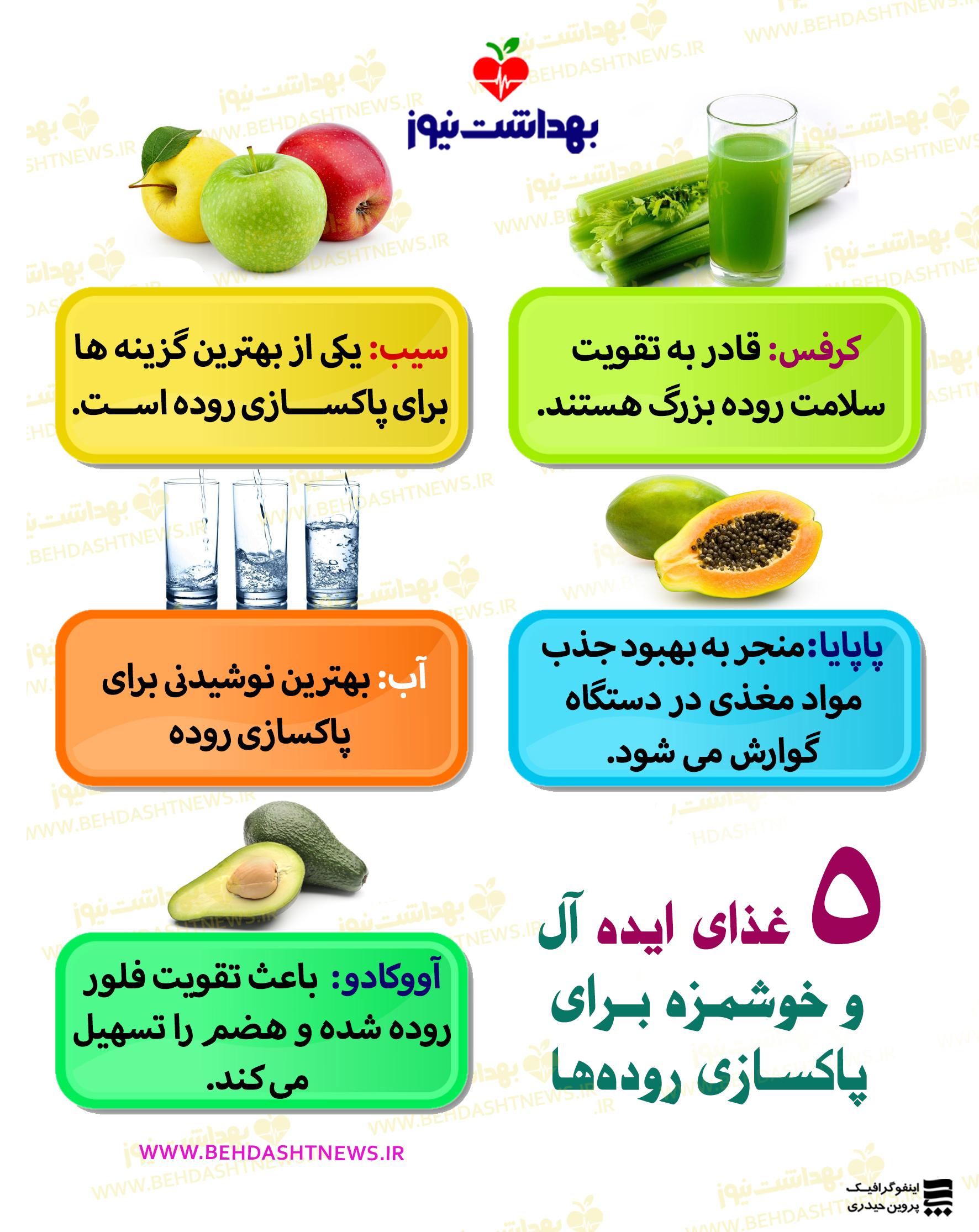 اینفوگرافیک /5 غذای ایده آل و خوشمزه برای پاکسازی رودهها