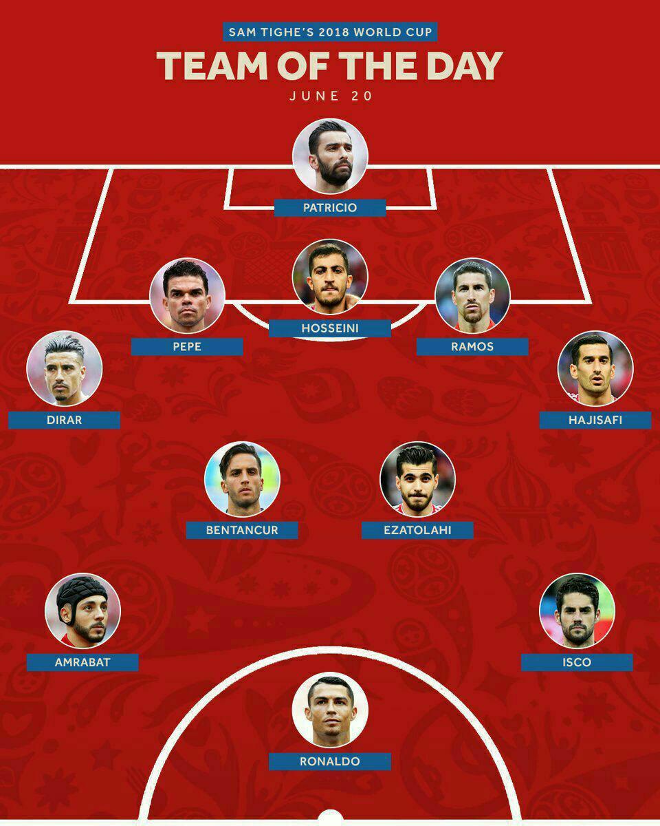 ۳ ملى پوش ایرانى در تیم منتخب روز جام جهانی