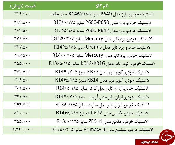 قیمت روز انواع لاستیک خودرو ایرانی و خارجی در بازار
