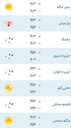 کمینه و بیشینه دمای هوای هرمزگان ۸ خرداد ۹۷