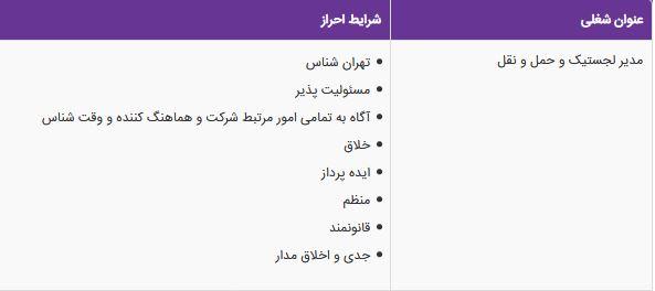 استخدام مدیر لجستیک و حمل و نقل در رژیمی کالا در تهران