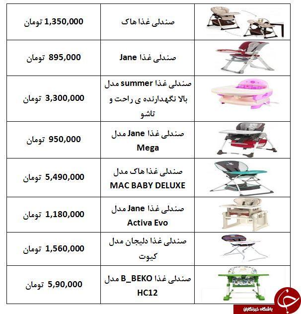انواع صندلی غذای کودک + قیمت