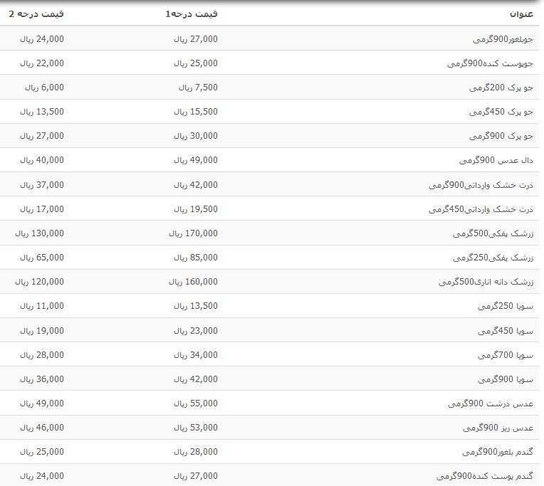 قیمت حبوبات بسته بندی شرکتی + جدول