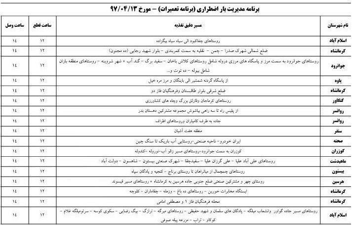 برنامه خاموشی برق در استان کرمانشاه