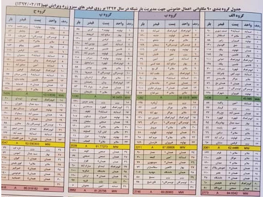 اعلام جدول خاموشی های مناطق مختلف شهر همدان