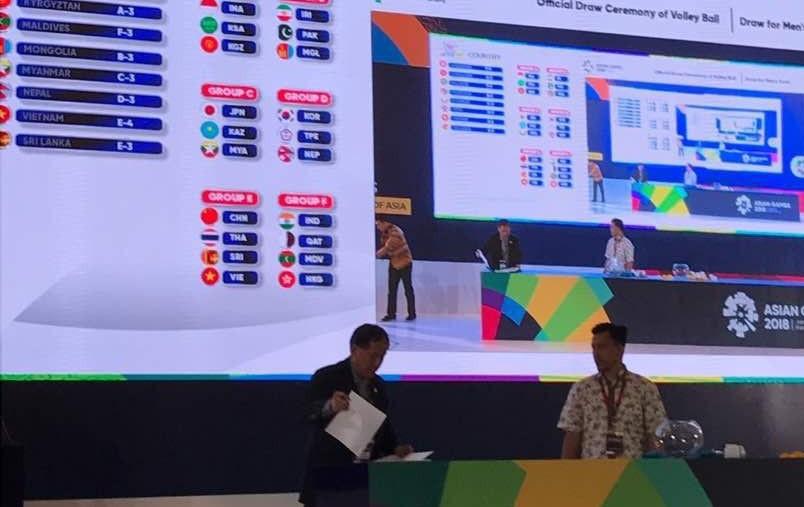 قرعه کشی رشتههای تیمی بازیهای آسیایی جاکارتا