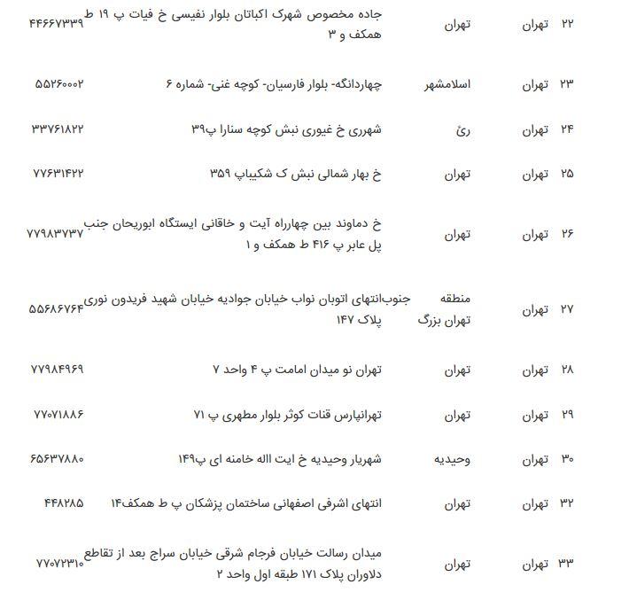 انتشار فهرست دفاتر پیشخوان برای مراجعه وراث متوفیان سهام عدالت