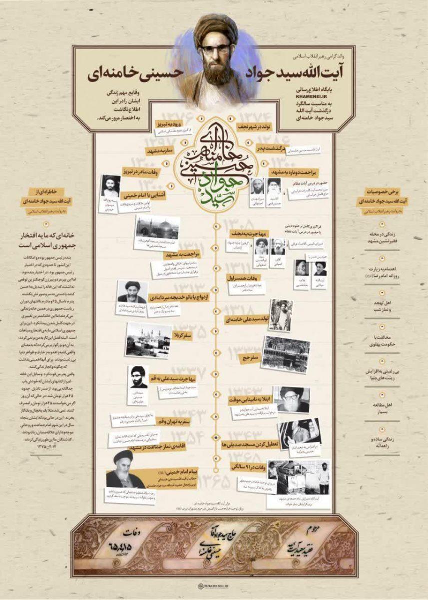 زندگینامه پدر رهبر انقلاب اسلامی + اینفوگرافیک