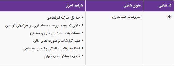 استخدام سرپرست حسابداری در یک شرکت معتبر در تهران