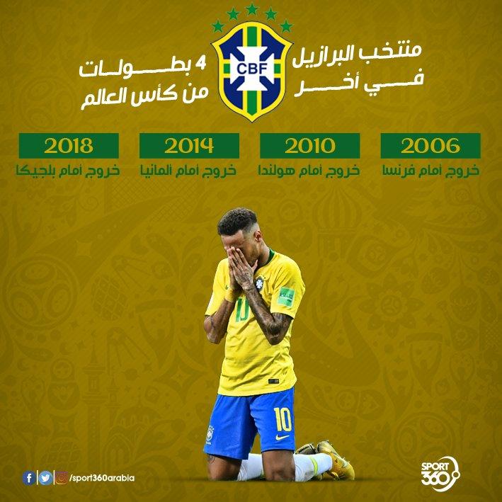 پرافتخارترین تیم تاریخ جام جهانی ناکام برابر اروپایی ها+عکس