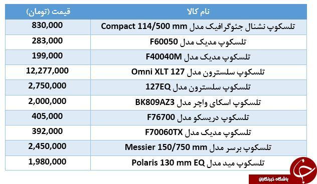 قیمت انواع تلسکوپ + جدول