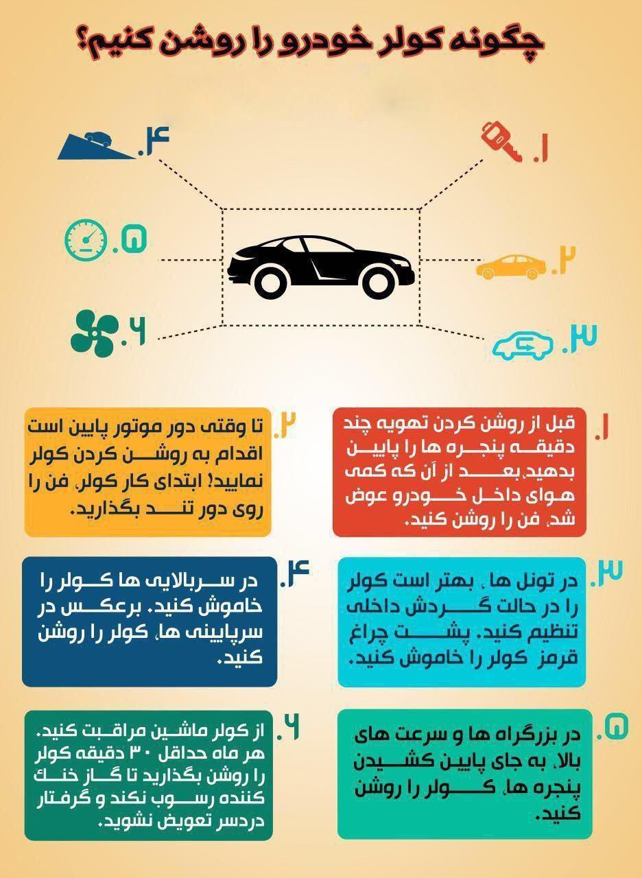 چگونه از کولر خودرو در روزهای گرم استفاده کنیم؟ + اینفوگرافی