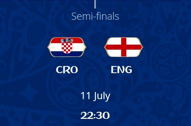 ترکیب تیمهای ملی انگلیس - کرواسی در جام جهانی ۲۰۱۸