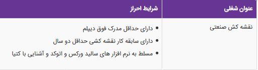 استخدام نقشه کش صنعتی در یک شرکت معتبر در فارس