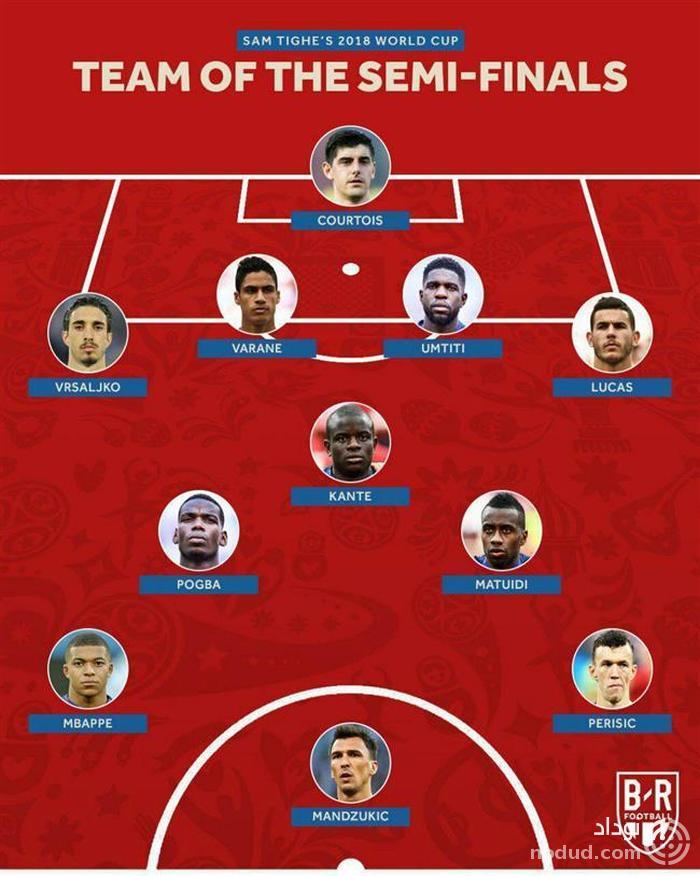 تیم منتخب نیمه نهایی جام جهانی 2018 روسیه