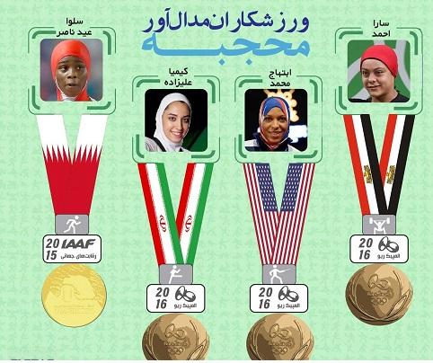 قهرمانانی که با حجاب روی سکوهای قهرمانی جهان رفتند+ اینفوگرافیک