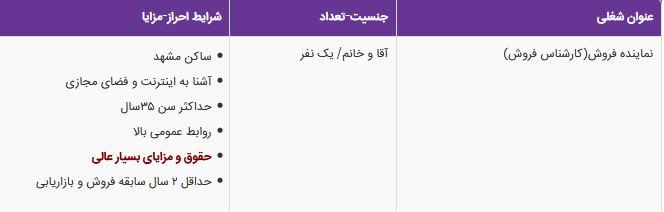 استخدام نماینده فروش(کارشناس فروش ) با حقوق و مزایای عالی/مشهد