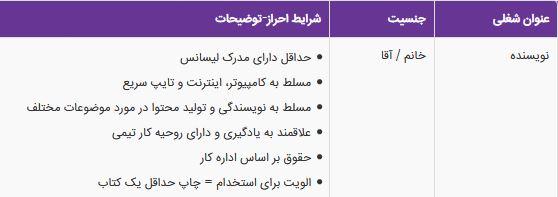 استخدام نویسنده در شرکت عزت خواه دات کام در اصفهان