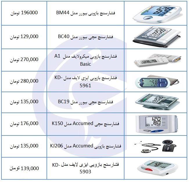 لیست انواع فشارسنج ۱۰۰ تا ۲۰۰ هزار تومان + جدول