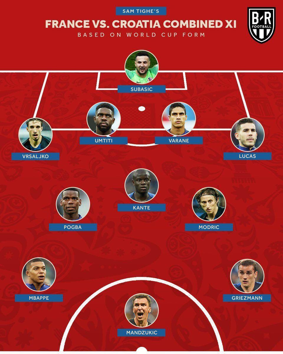ترکیب منتخب دیدار فینال جام جهانی 2018 روسیه