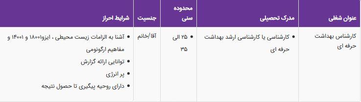 استخدام کارشناس بهداشت حرفه ای در شرکت الکتروپیک در تهران