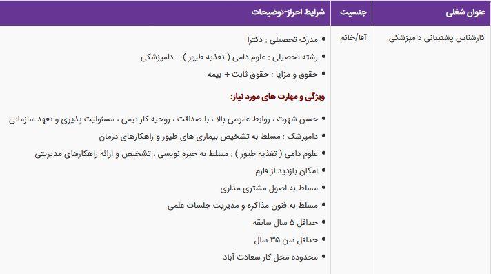 استخدام کارشناس پشتیبانی دامپزشکی در یک شرکت معتبر در تهران