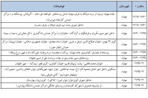 برنامه زمانبندی خاموشی برق یکشنبه 24 تیرماه در مهاباد