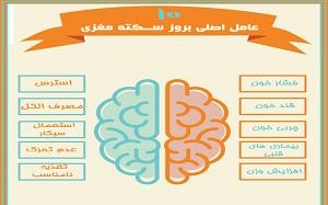 با عامل اصلی بروز سکته مغزی آشنا شوید+اینفوگرافی