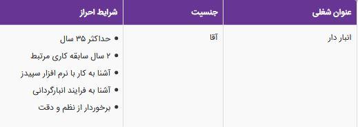 استخدام انبار دار آقا در مجموعه چلوکباب رفتاری در تهران
