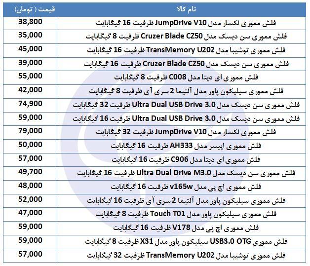 لیست پرفروشترین فلش مموریهای موجود در بازار