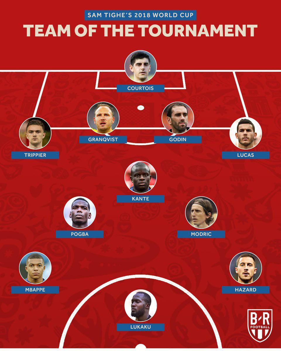 ترکیب تیم منتخب جام جهانی ۲۰۱۸ مشخص شد