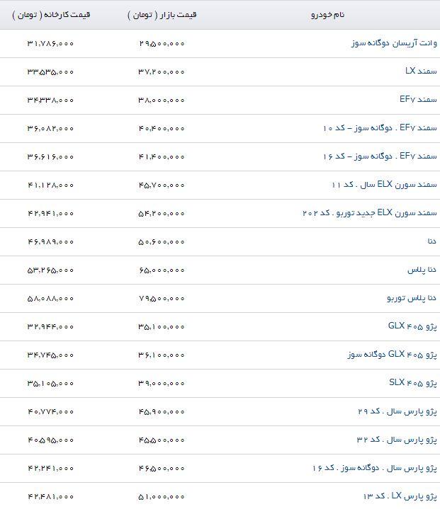 جدیدترین قیمت محصولات ایران خودرو در بازار (۲۵/تیر/۹۷)