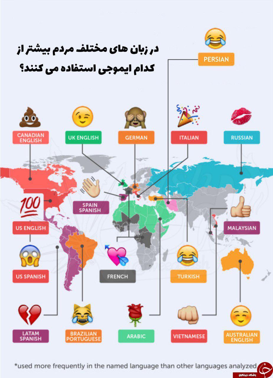 کاربران ایرانی بیشتر از کدام ایموجی استفاده میکنند؟  اینفوگرافیک