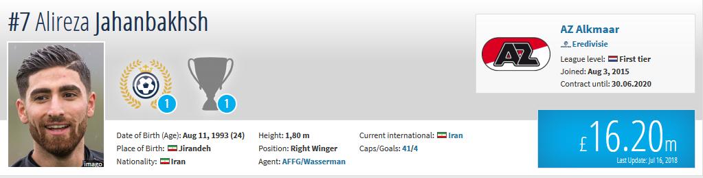 جهانبخش گران قیمت ترین فوتبالیست ایرانی