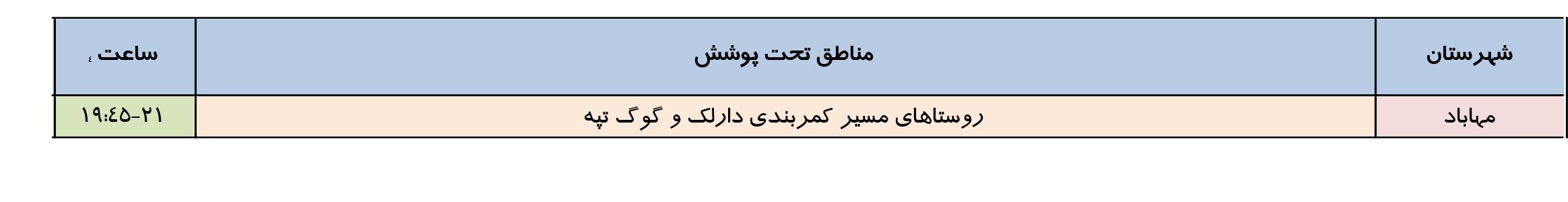 برنامه زمانبندي مدیریت اضطراري قطعی برق چهارشنبه 27 تیرماه در مهاباد