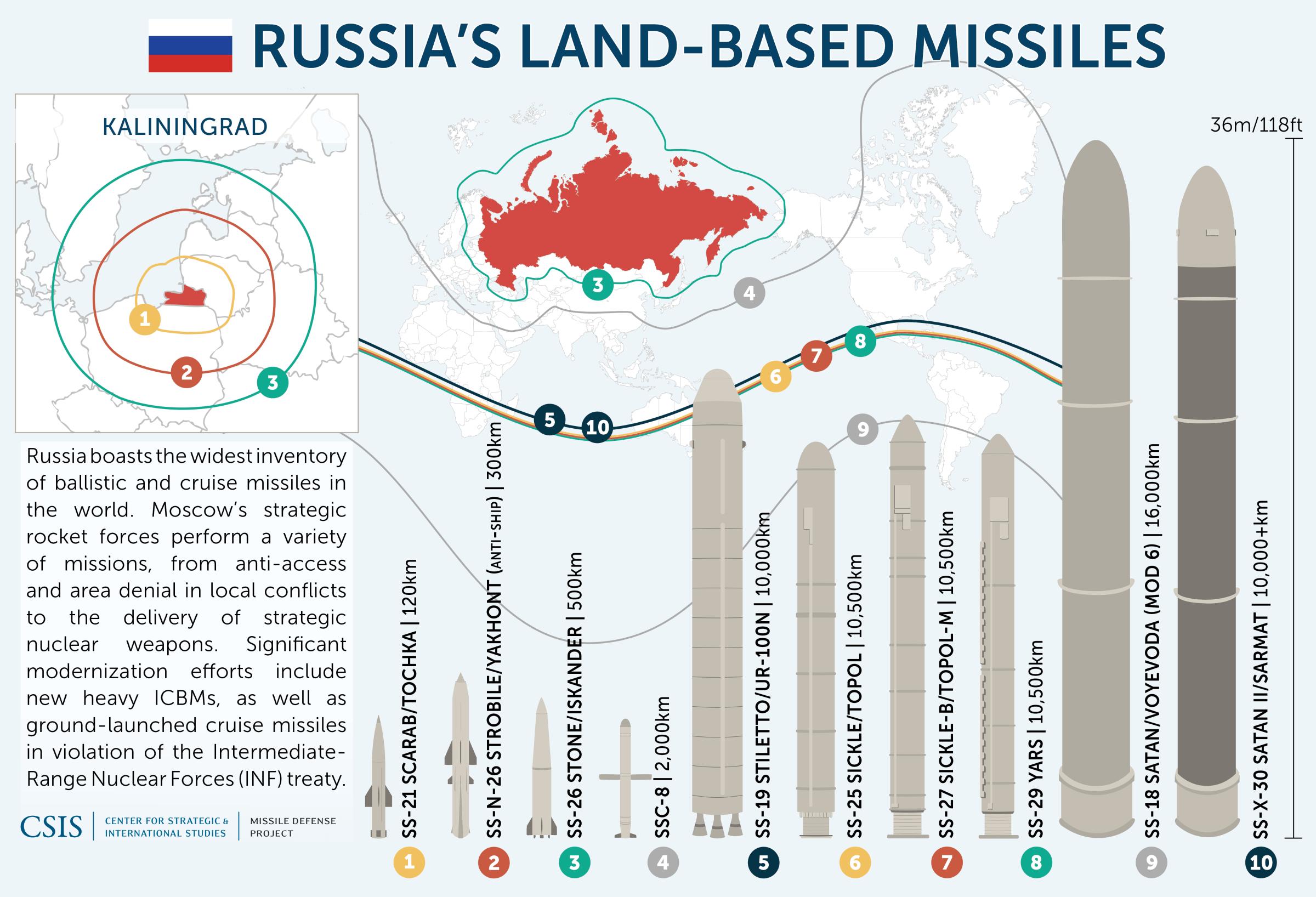 بزرگترین زرادخانه موشکی جهان در کدام کشور است؟ + اینفوگرافی