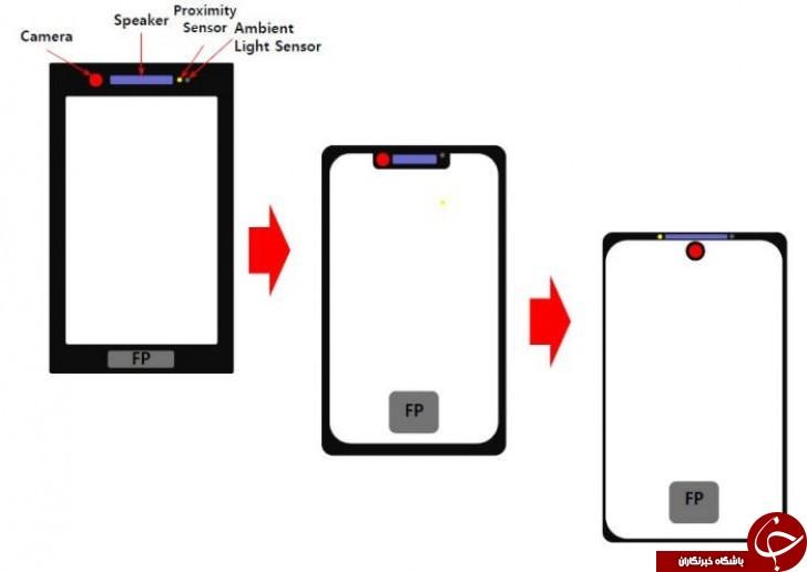 هوآوی طرح جدیدی برای گوشیهای آیندهاش خواهد داد +تصاویر