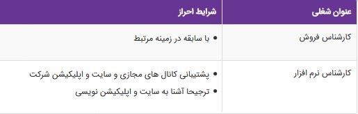 استخدام کارشناس فروش و کارشناس نرم افزار در اصفهان