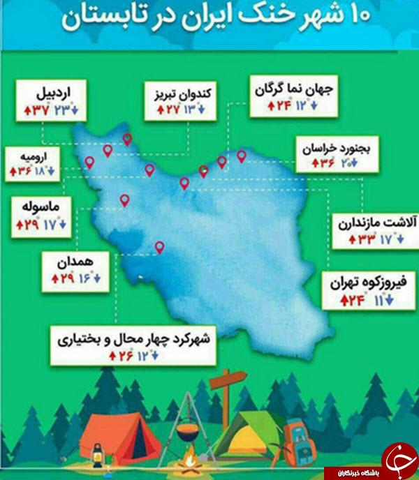 خنک ترین شهرهای ایران در گرمای تابستان کدامند؟+اینفوگرافیک
