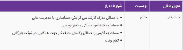 استخدام حسابدار در یک شرکت معتبر در اصفهان