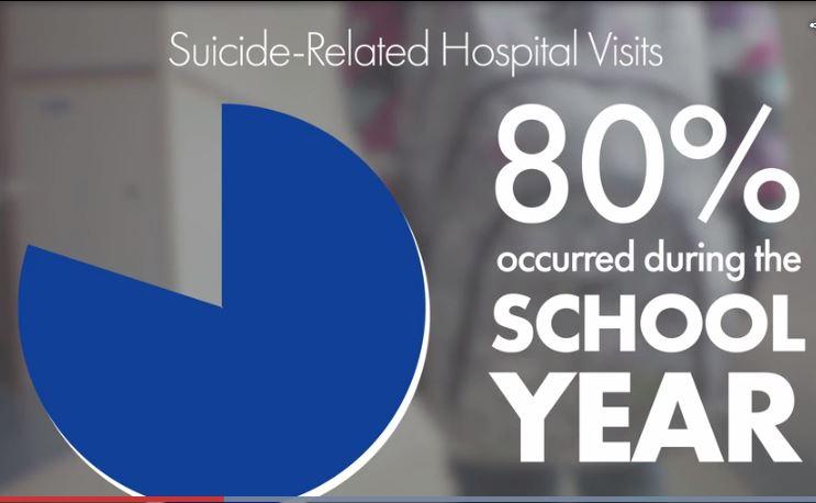 افزایش آمار خودکشی میان نوجوانان در آمریکا/نقشی که شبکههای اجتماعی در خودکشی کودکان آمریکایی ایفا میکنند+تصاویر