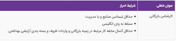 استخدام کارشناس بازرگانی در آوا کیان مهر در تهران