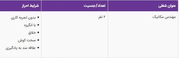 استخدام مهندس مکانیک در شرکت دیرین پرس البرز در تهران