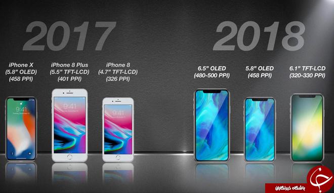 اپل در صدر فهرست؛ گوشیهای هوشمندی که در نیمه دوم سال 2018 عرضه میشوند