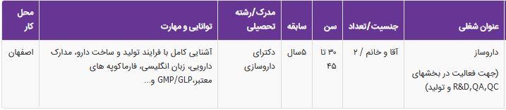 استخدام دکتر داروساز جهت یک شرکت معتبر داروسازی / اصفهان