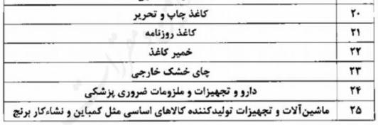 فهرست کالاهای مشمول ارز ۴۲۰۰ تومانی منتشر شد + جدول