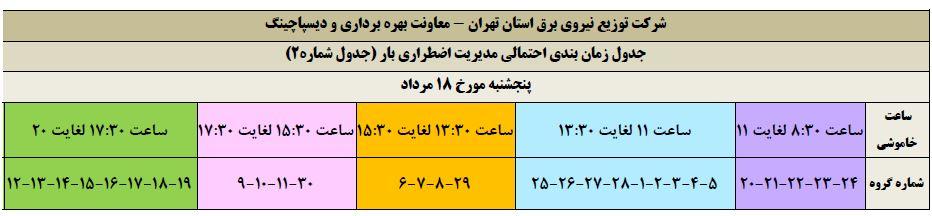 اعلام برنامه قطع برق احتمالی تهران در 18 مرداد ماه+جدول